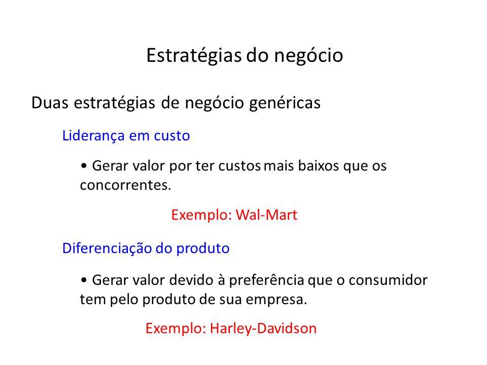 Estratégias do negócio Duas estratégias de negócio genéricas Liderança em custo Gerar valor por ter custos mais baixos que os concorrentes. Diferencia