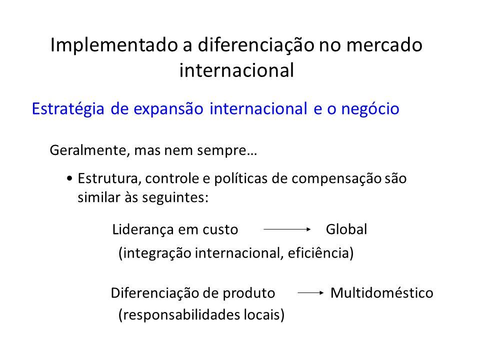 Estratégia de expansão internacional e o negócio Geralmente, mas nem sempre… Estrutura, controle e políticas de compensação são similar às seguintes:
