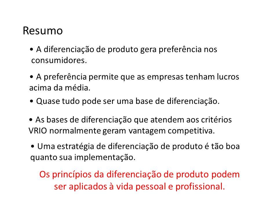 Resumo A diferenciação de produto gera preferência nos consumidores. A preferência permite que as empresas tenham lucros acima da média. Quase tudo po