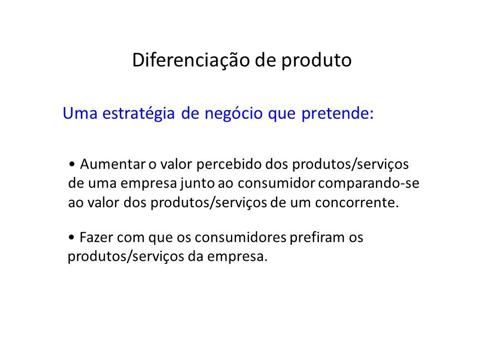 Diferenciação de produto Uma estratégia de negócio que pretende: Aumentar o valor percebido dos produtos/serviços de uma empresa junto ao consumidor c