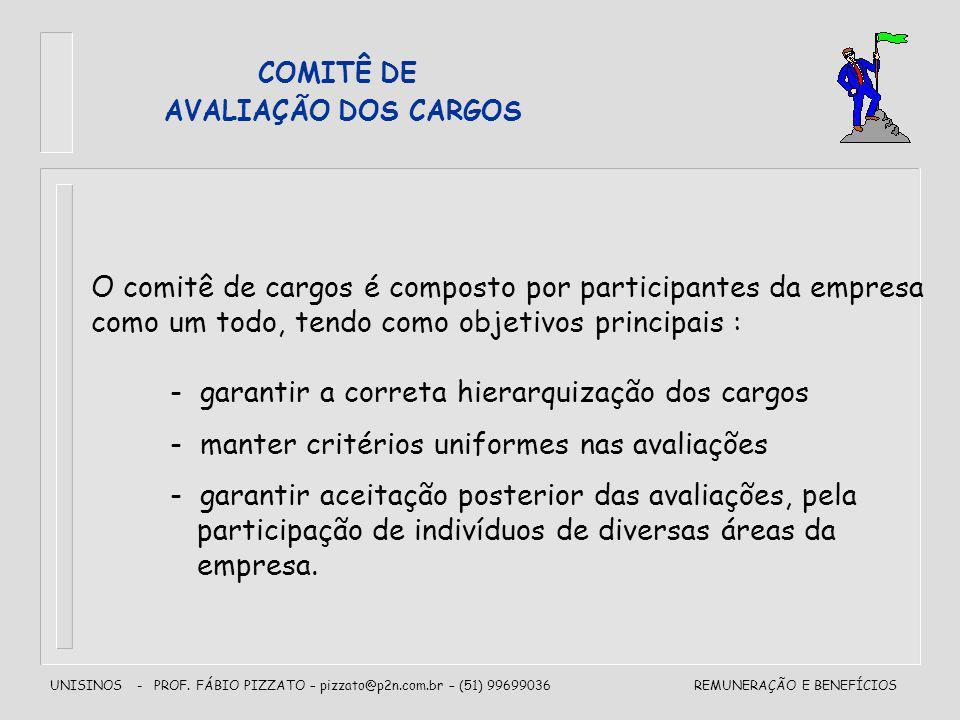 UNISINOS - PROF. FÁBIO PIZZATO – pizzato@p2n.com.br – (51) 99699036REMUNERAÇÃO E BENEFÍCIOS O comitê de cargos é composto por participantes da empresa