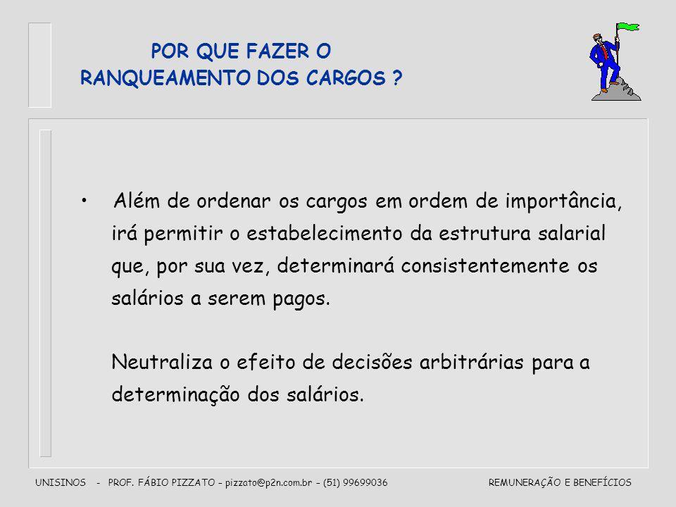 UNISINOS - PROF. FÁBIO PIZZATO – pizzato@p2n.com.br – (51) 99699036REMUNERAÇÃO E BENEFÍCIOS Além de ordenar os cargos em ordem de importância, irá per