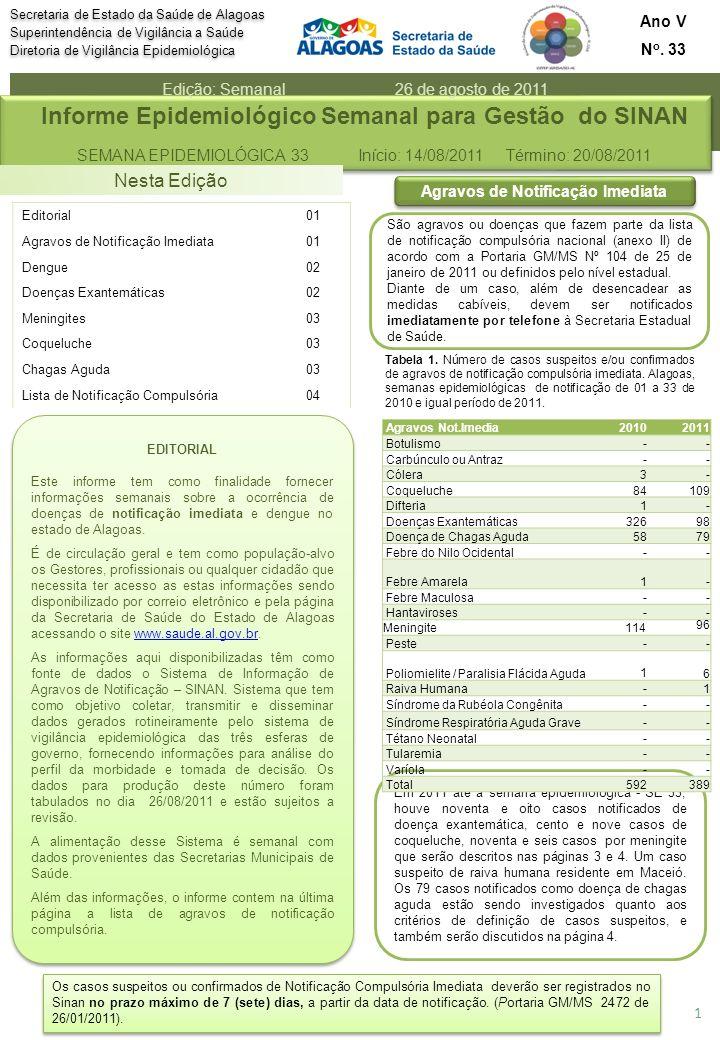 EDITORIAL Este informe tem como finalidade fornecer informações semanais sobre a ocorrência de doenças de notificação imediata e dengue no estado de A