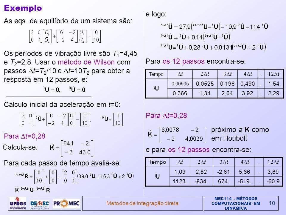 MEC114 - MÉTODOS COMPUTACIONAIS EM DINÂMICA DEPARTAMENTO DE ENGENHARIA MECÂNICA Métodos de integração direta10 Exemplo As eqs. de equilíbrio de um sis