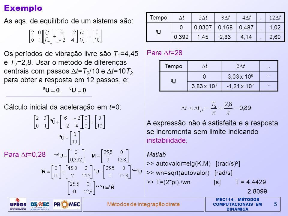 MEC114 - MÉTODOS COMPUTACIONAIS EM DINÂMICA DEPARTAMENTO DE ENGENHARIA MECÂNICA Métodos de integração direta5 Exemplo As eqs. de equilíbrio de um sist