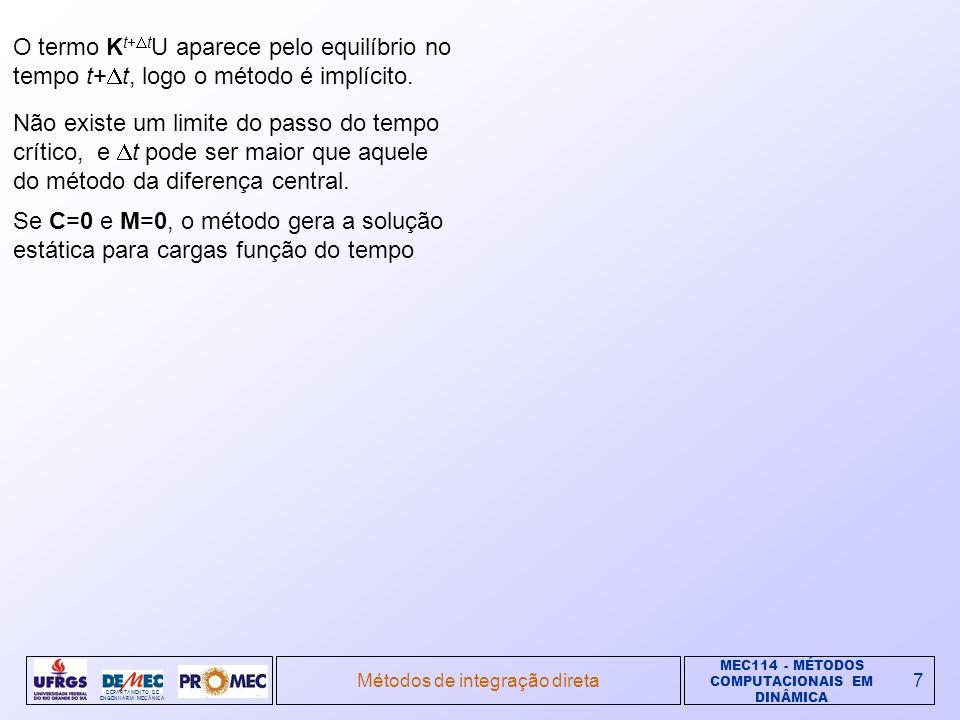 MEC114 - MÉTODOS COMPUTACIONAIS EM DINÂMICA DEPARTAMENTO DE ENGENHARIA MECÂNICA Métodos de integração direta7 O termo K t+ t U aparece pelo equilíbrio