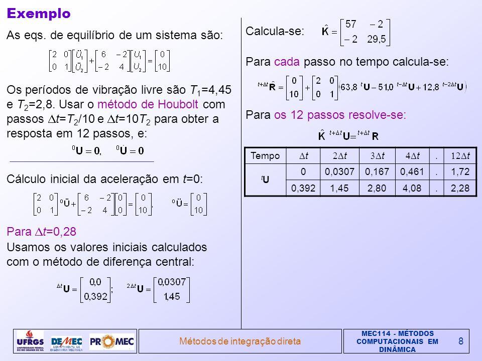 MEC114 - MÉTODOS COMPUTACIONAIS EM DINÂMICA DEPARTAMENTO DE ENGENHARIA MECÂNICA Métodos de integração direta8 Exemplo As eqs. de equilíbrio de um sist