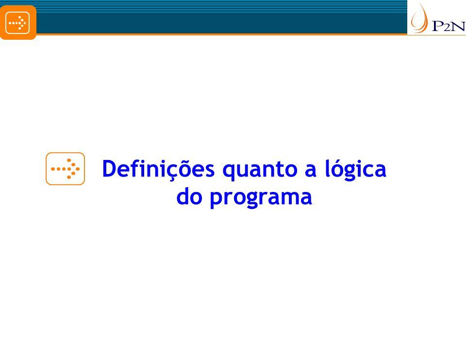 Definições quanto a lógica do programa