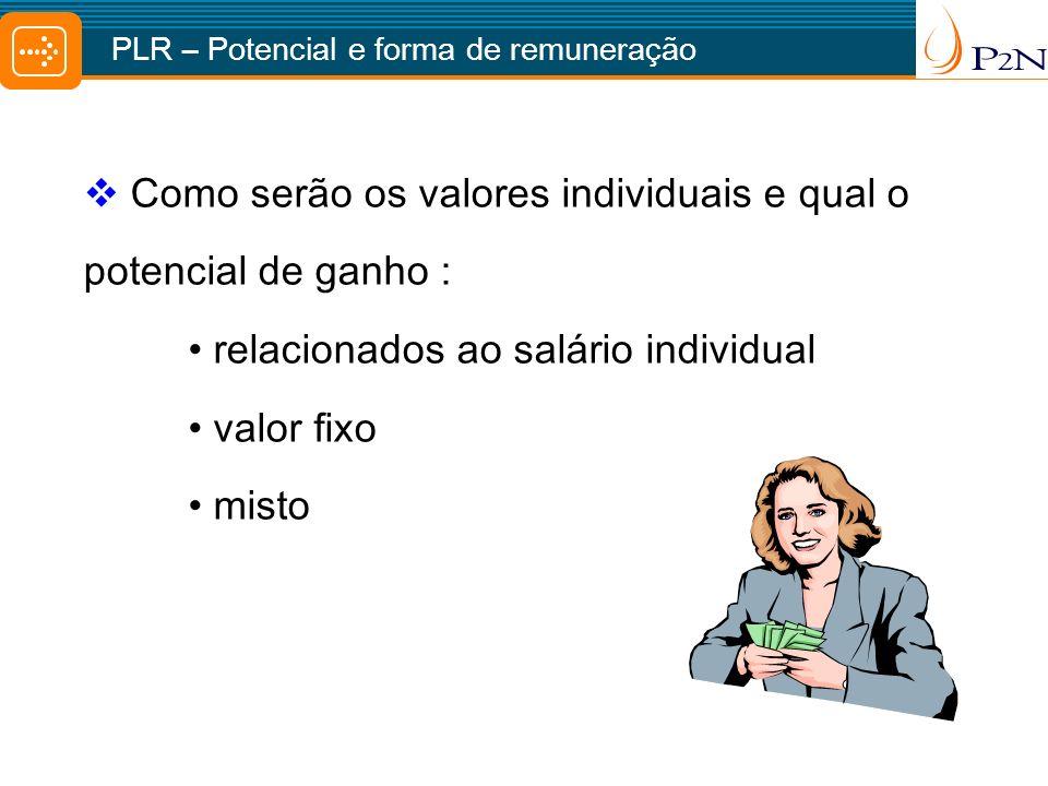 Como serão os valores individuais e qual o potencial de ganho : relacionados ao salário individual valor fixo misto PLR – Potencial e forma de remuner