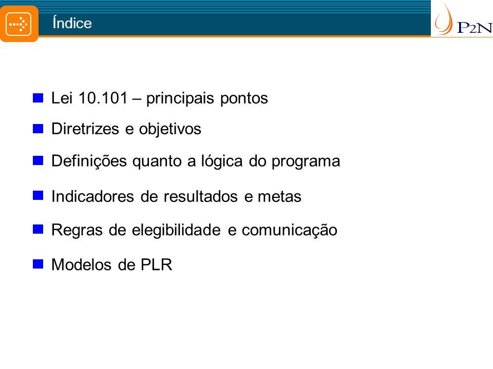 Índice Lei 10.101 – principais pontos Diretrizes e objetivos Definições quanto a lógica do programa Indicadores de resultados e metas Regras de elegibilidade e comunicação Modelos de PLR