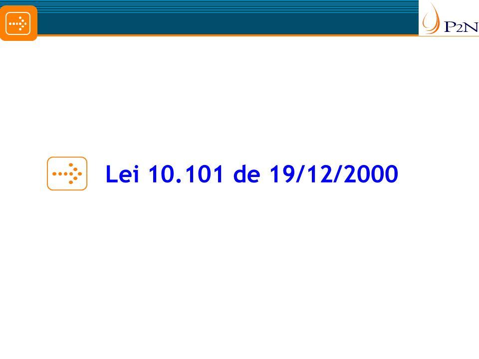 Lei 10.101 de 19/12/2000
