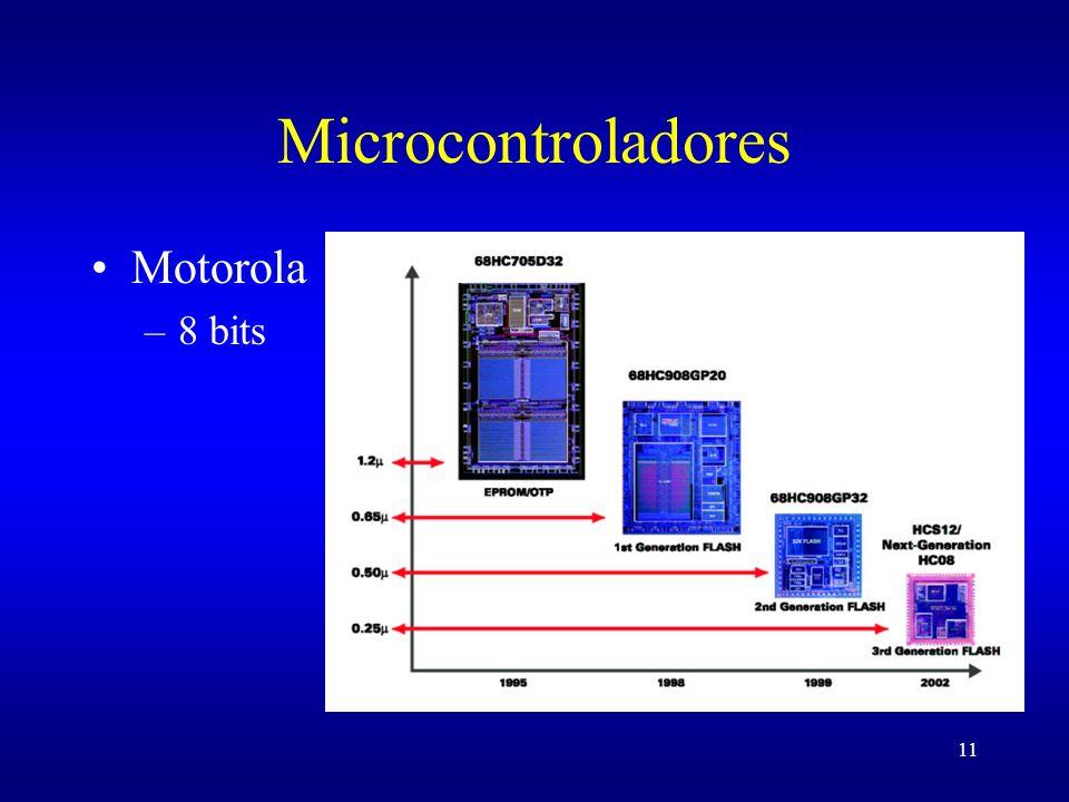11 Microcontroladores Motorola –8 bits