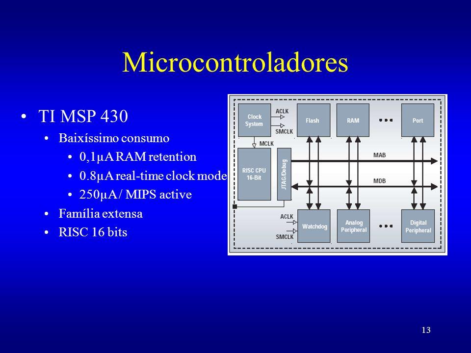 13 Microcontroladores TI MSP 430 Baixíssimo consumo 0,1µA RAM retention 0.8µA real-time clock mode 250µA / MIPS active Família extensa RISC 16 bits
