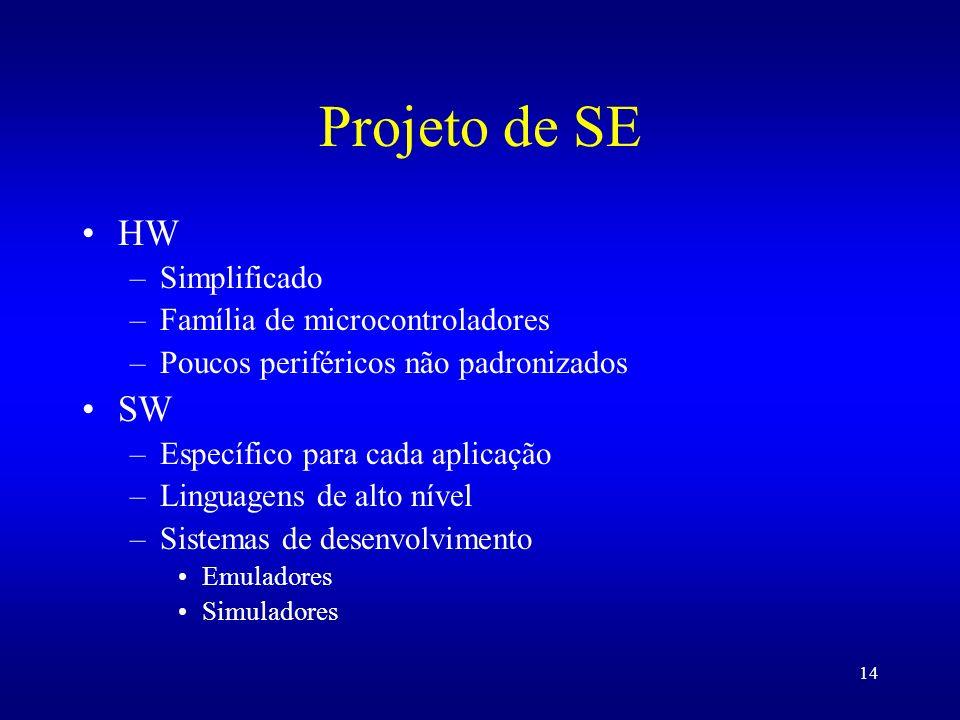 14 Projeto de SE HW –Simplificado –Família de microcontroladores –Poucos periféricos não padronizados SW –Específico para cada aplicação –Linguagens d