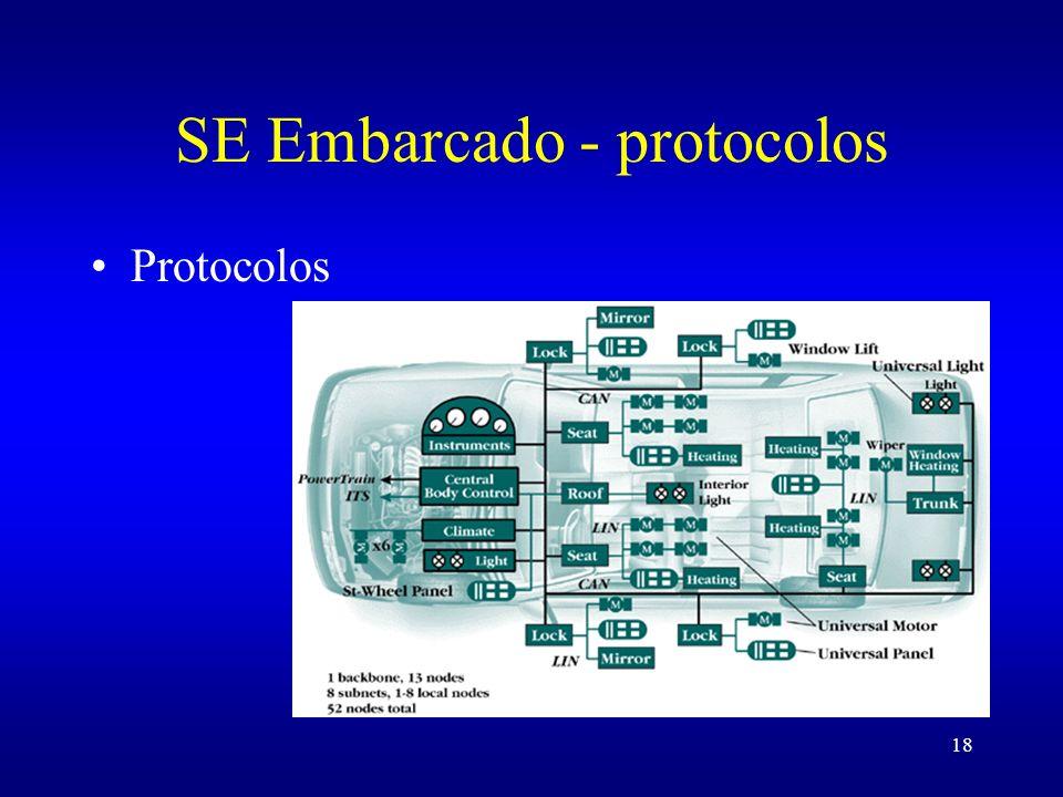 18 SE Embarcado - protocolos Protocolos