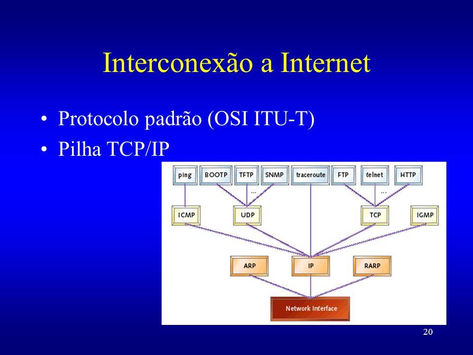 20 Interconexão a Internet Protocolo padrão (OSI ITU-T) Pilha TCP/IP