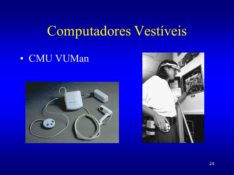 24 Computadores Vestíveis CMU VUMan