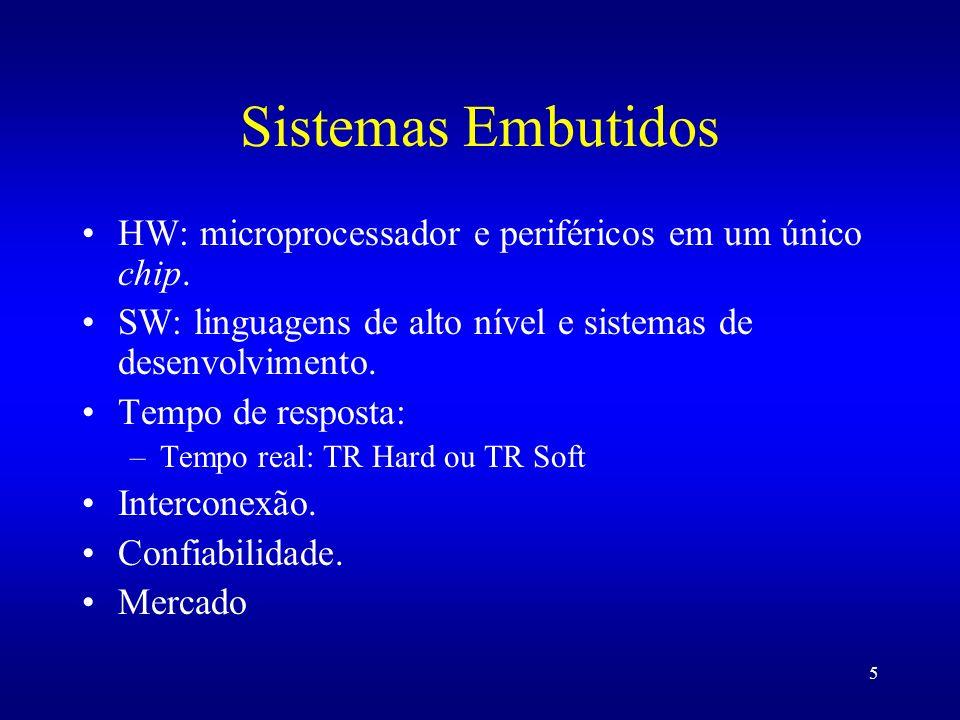 5 Sistemas Embutidos HW: microprocessador e periféricos em um único chip. SW: linguagens de alto nível e sistemas de desenvolvimento. Tempo de respost