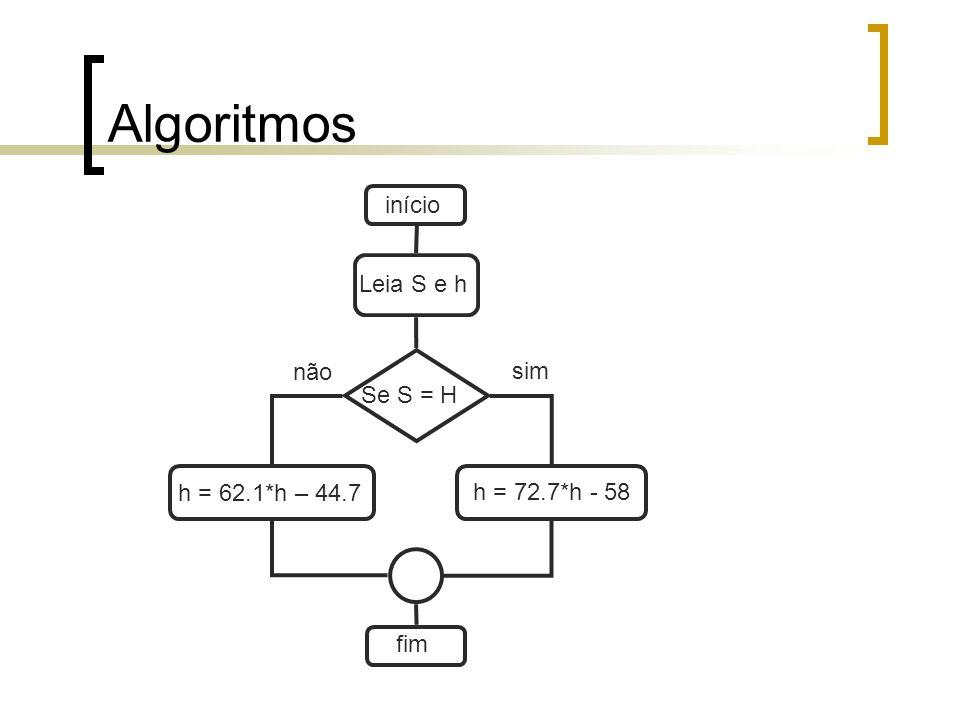 Algoritmos Leia idade fim início Se I >=18 Escreva Adulto sim não Se I >=14 Escreva Juvenil B Se I >=12 Escreva Juvenil A não sim Se I >=8 Escreva Infantil B sim não Se I >=5 Escreva Infantil A sim não