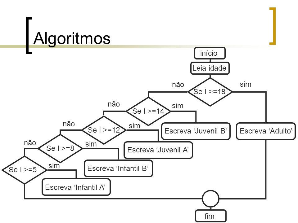 Algoritmos Leia C e N St = (N-E)*10 + Se início Se N > 50 E = N - 50 E =0 sim não fim Se = E*20