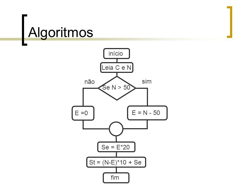 Algoritmos – bisseção Leia f(x) e [a,b] início enquanto flag=0 fa f(a) e fb f(b) flag 0 k 0 Imprima x, f(x) e k fim fun f(x) crit fa*F se crit > 0 a x e fa F sim não b x e fb F Se k > Max flag 1 Se |b-a| < tol flag 1 Se |F| < tol flag 1 k k +1 x (a+b)/2