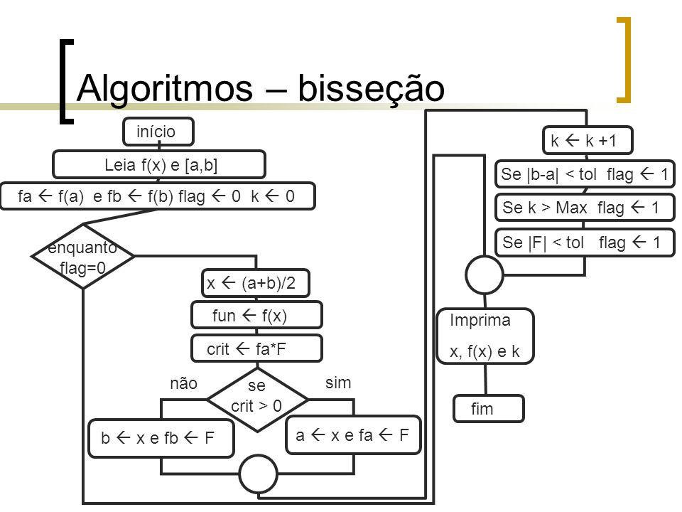 Algoritmos – secante Leia f(x) e [a,b] início enquanto flag=0 x a + fa/(fa-fb)*(b-a) fa f(a) e fb f(b) flag 0 k 0 Imprima x, f(x) e k fim fun f(x) crit fa*F se crit > 0 a x e fa F sim não b x e fb F Se k > Max flag 1 Se |b-a| < tol flag 1 Se |F| < tol flag 1 k k +1