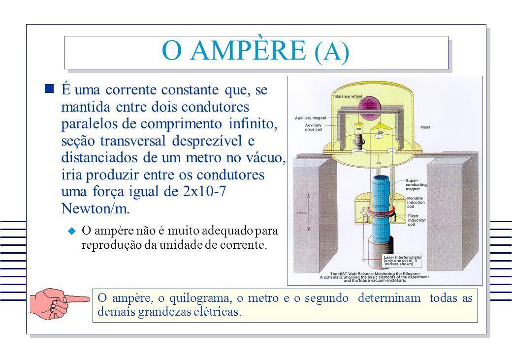 O AMPÈRE (A) É uma corrente constante que, se mantida entre dois condutores paralelos de comprimento infinito, seção transversal desprezível e distanc