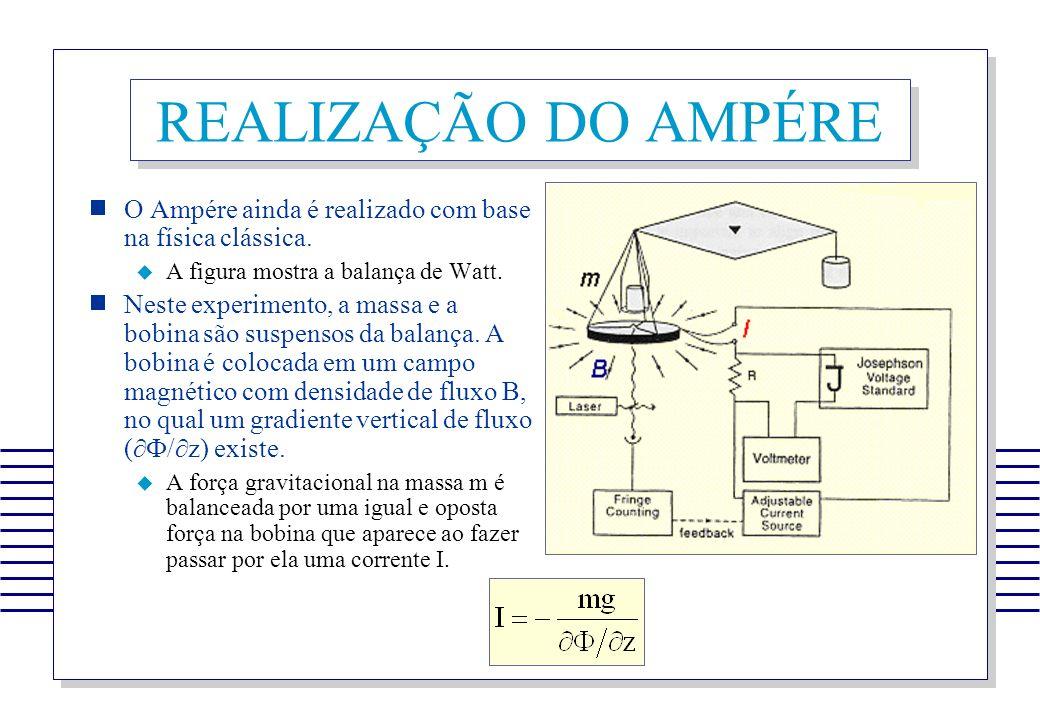 REALIZAÇÃO DO AMPÉRE O Ampére ainda é realizado com base na física clássica. A figura mostra a balança de Watt. Neste experimento, a massa e a bobina
