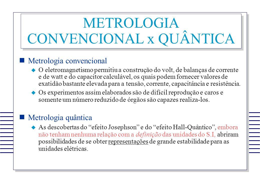 METROLOGIA CONVENCIONAL x QUÂNTICA Metrologia convencional O eletromagnetismo permitiu a construção do volt, de balanças de corrente e de watt e do ca