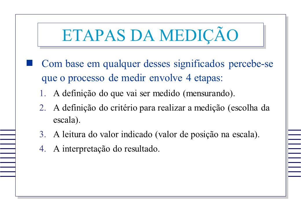 ETAPAS DA MEDIÇÃO Com base em qualquer desses significados percebe-se que o processo de medir envolve 4 etapas: 1.A definição do que vai ser medido (m