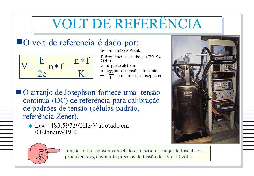 VOLT DE REFERÊNCIA Junções de Josephson conectados em série ( arranjo de Josephson) produzem degraus muito precisos de tensão de 1V e 10 volts. O volt