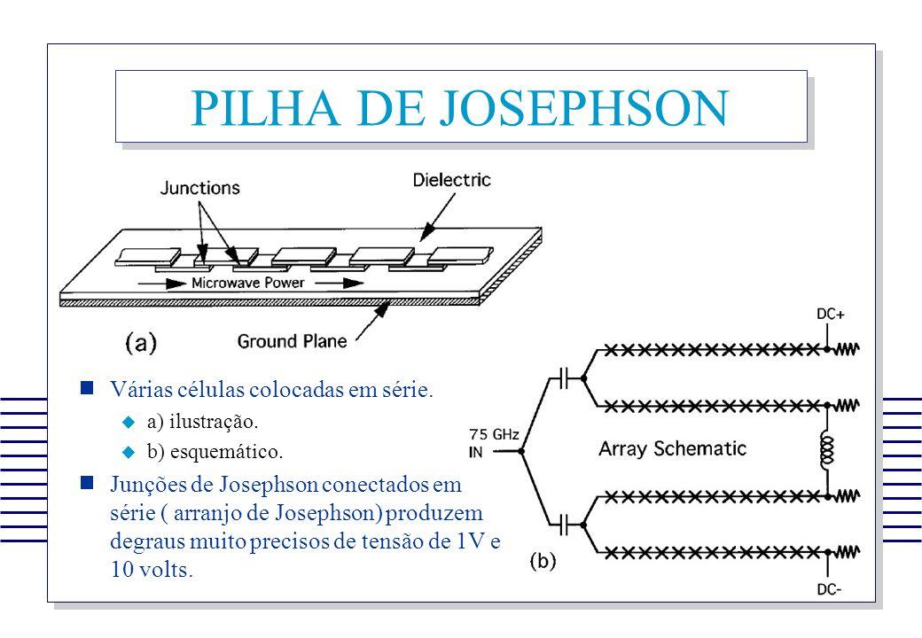 PILHA DE JOSEPHSON Várias células colocadas em série. a) ilustração. b) esquemático. Junções de Josephson conectados em série ( arranjo de Josephson)