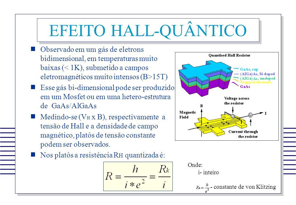 EFEITO HALL-QUÂNTICO Observado em um gás de eletrons bidimensional, em temperaturas muito baixas ( 15T) Esse gás bi-dimensional pode ser produzido em