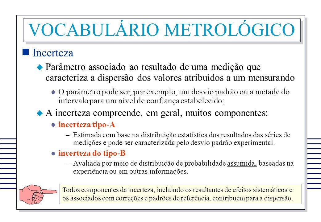 VOCABULÁRIO METROLÓGICO Incerteza Parâmetro associado ao resultado de uma medição que caracteriza a dispersão dos valores atribuídos a um mensurando O