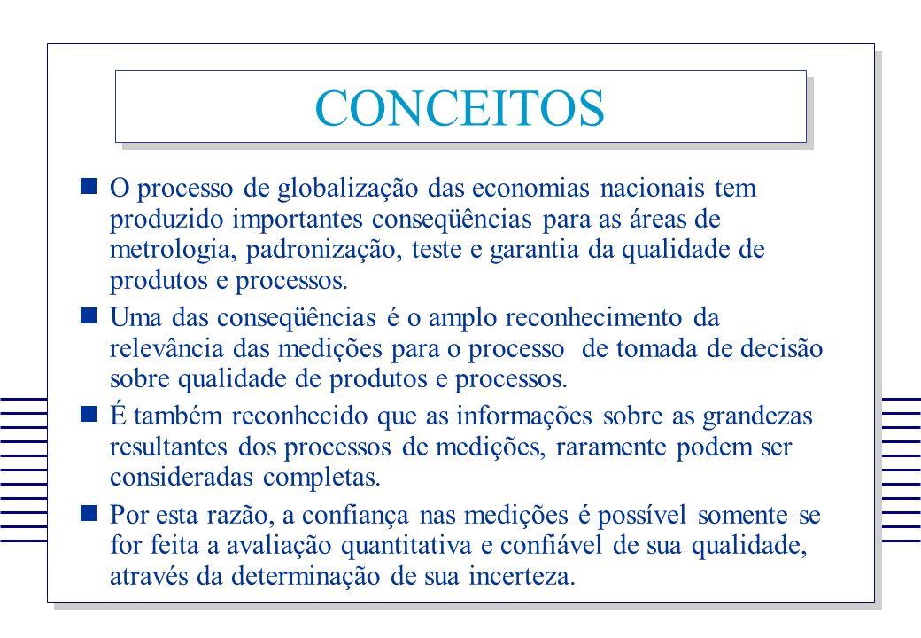 CONCEITOS O processo de globalização das economias nacionais tem produzido importantes conseqüências para as áreas de metrologia, padronização, teste
