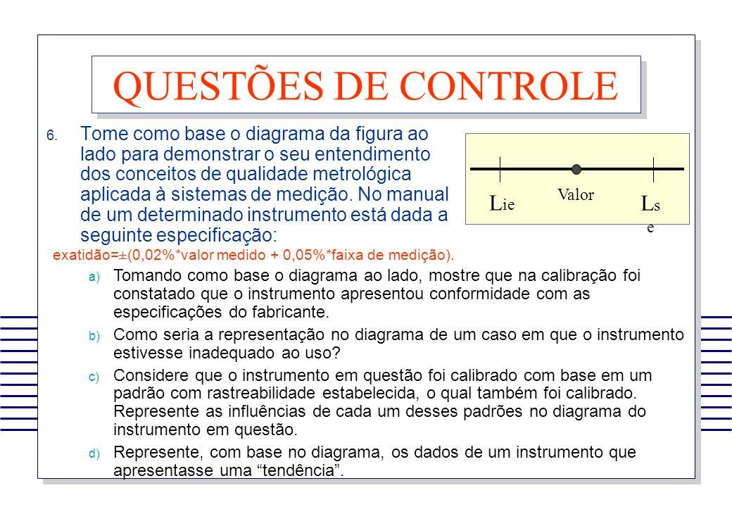 QUESTÕES DE CONTROLE 6. Tome como base o diagrama da figura ao lado para demonstrar o seu entendimento dos conceitos de qualidade metrológica aplicada