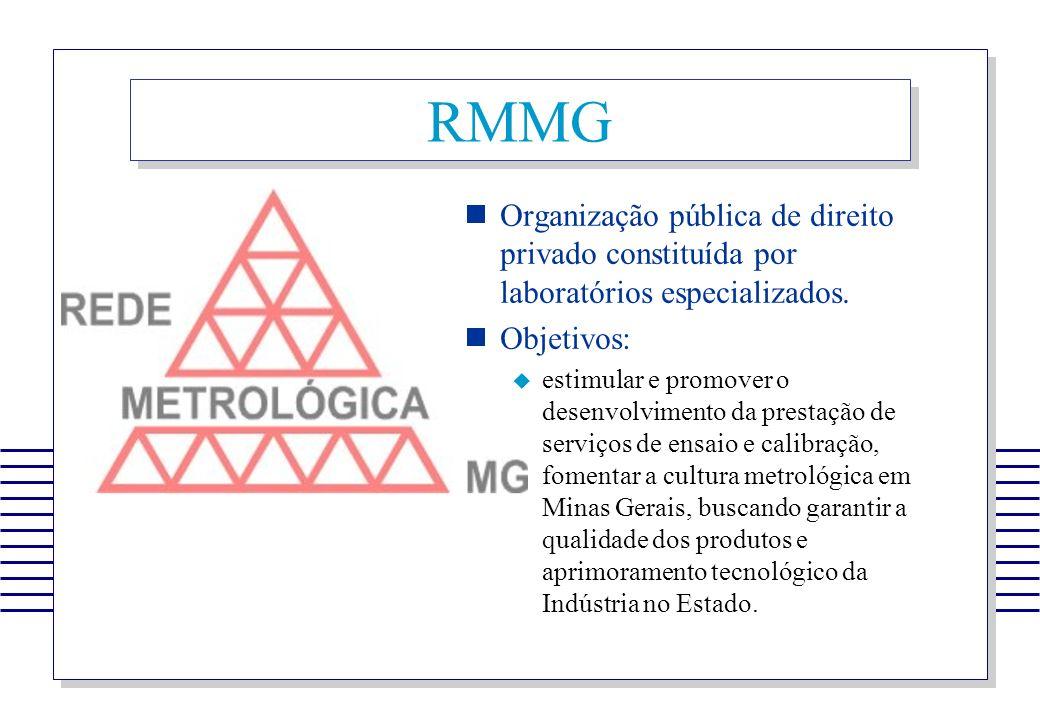 RMMG Organização pública de direito privado constituída por laboratórios especializados. Objetivos: estimular e promover o desenvolvimento da prestaçã