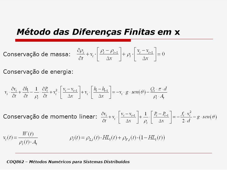 Método das Diferenças Finitas em x COQ862 – Métodos Numéricos para Sistemas Distribuídos Conservação de massa: Conservação de energia: Conservação de