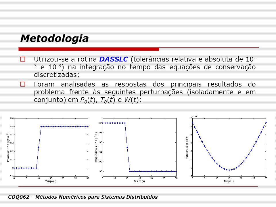 Metodologia COQ862 – Métodos Numéricos para Sistemas Distribuídos Utilizou-se a rotina DASSLC (tolerâncias relativa e absoluta de 10 - 3 e 10 -8 ) na