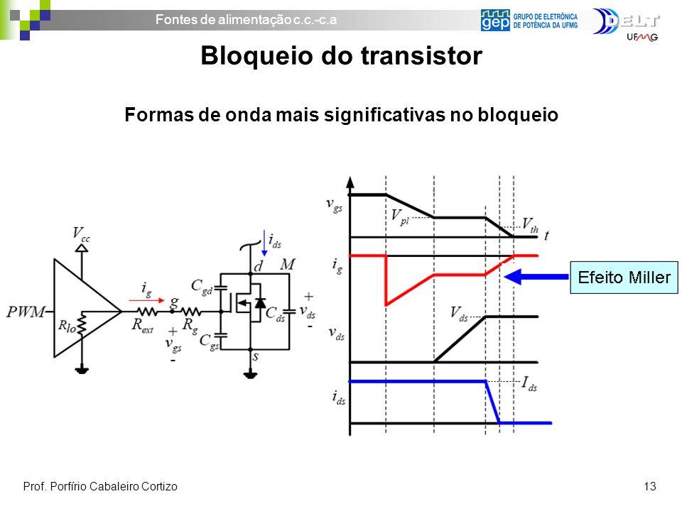 Fontes de alimentação c.c.-c.a Prof. Porfírio Cabaleiro Cortizo 13 Bloqueio do transistor Formas de onda mais significativas no bloqueio