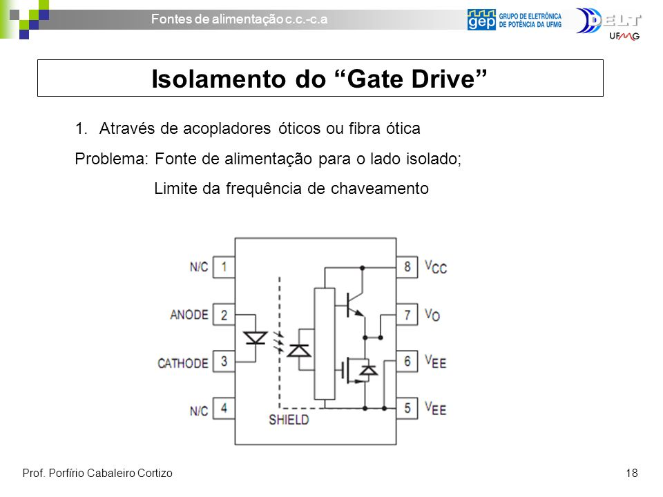 Fontes de alimentação c.c.-c.a Prof. Porfírio Cabaleiro Cortizo 18 Isolamento do Gate Drive 1.Através de acopladores óticos ou fibra ótica Problema: F
