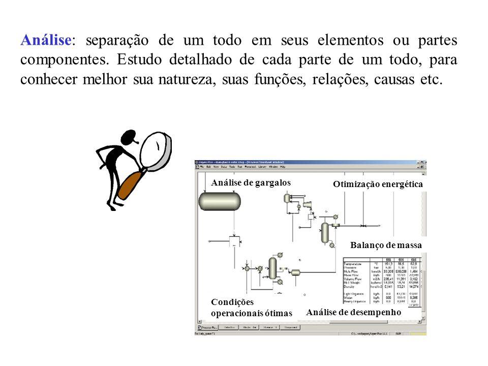 Análise de gargalos Otimização energética Balanço de massa Análise de desempenho Condições operacionais ótimas Análise: separação de um todo em seus e