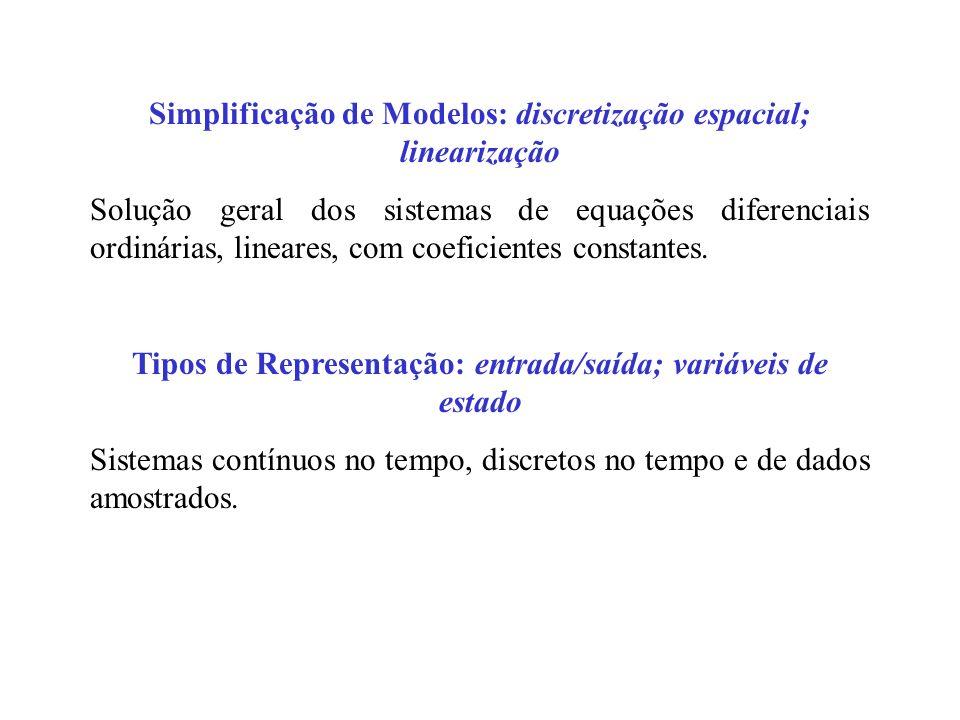 Simplificação de Modelos: discretização espacial; linearização Solução geral dos sistemas de equações diferenciais ordinárias, lineares, com coeficien
