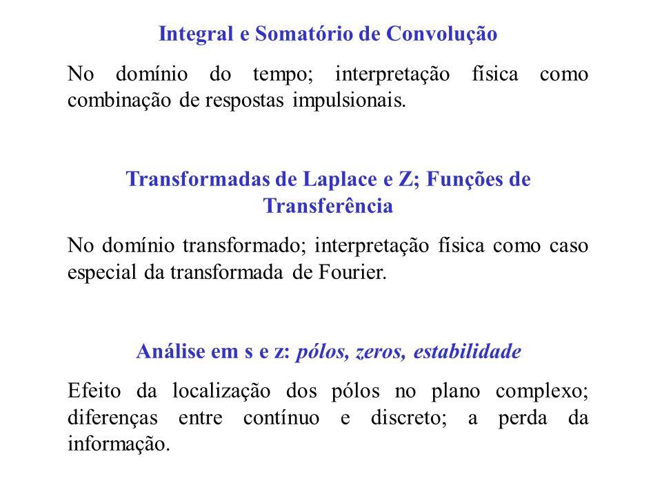 Integral e Somatório de Convolução No domínio do tempo; interpretação física como combinação de respostas impulsionais. Transformadas de Laplace e Z;