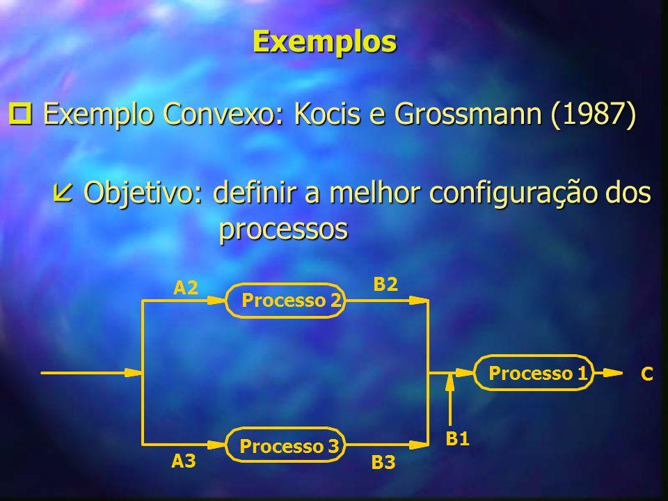 Exemplos Formulação do modelo MINLP do problema Formulação do modelo MINLP do problema z = min -[11C-7B1-B2-1.2B3+1.8(A2+A3)-3.5y 1 -y 2 -1.5y 3 ] sujeito C = 0.9B B3 = 1.2log(1+A3) B2 = log(1+ A2) B = B1+B2+B3 C y 1 B3 10y 3 B2 10y 2 y 2 + y 3 1 y 1, y 2, y 3 {0,1} C, B1, B2, B3, A2, A3 0