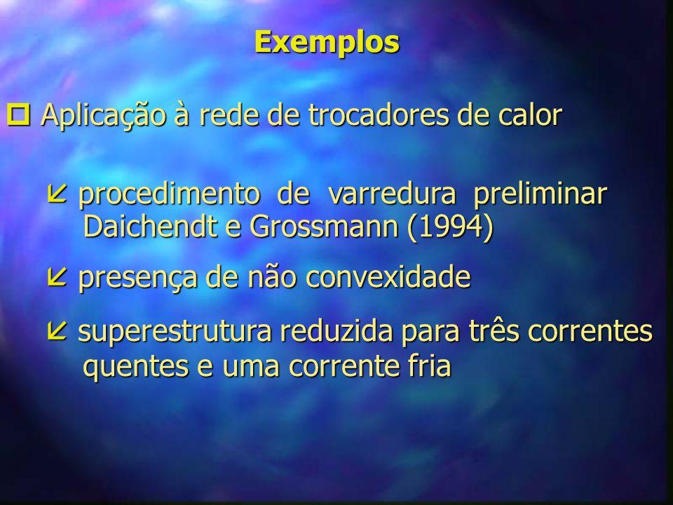 Exemplos Aplicação à rede de trocadores de calor Aplicação à rede de trocadores de calor procedimento de varredura preliminar procedimento de varredur