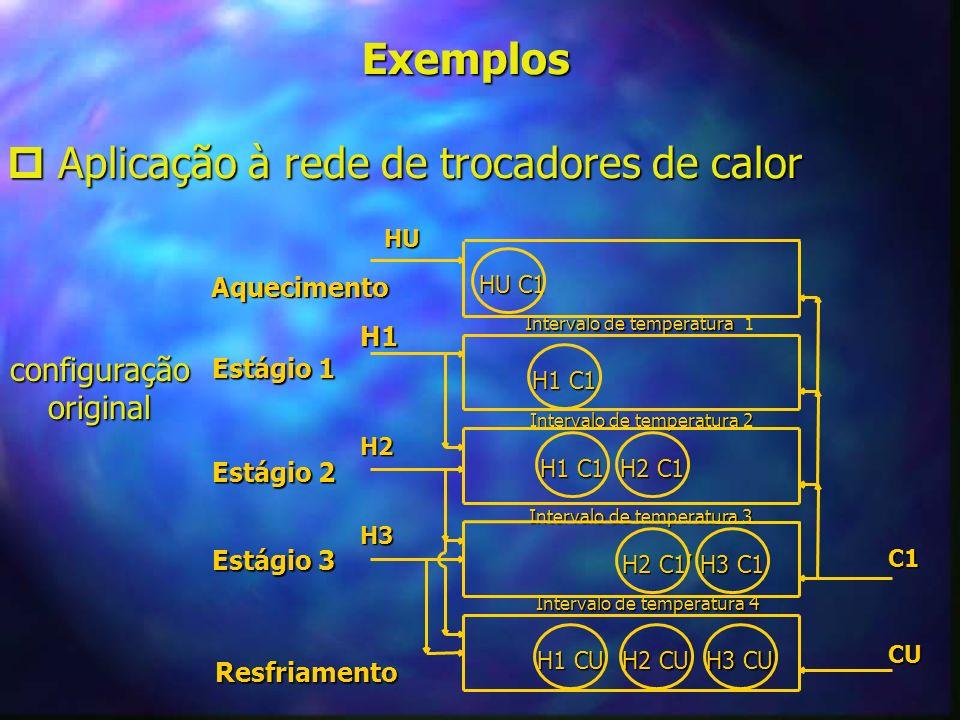 Exemplos Aplicação à rede de trocadores de calor Aplicação à rede de trocadores de calor configuraçãooriginal Resfriamento Estágio 3 Estágio 3 Estágio