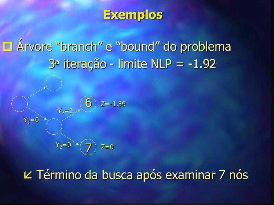 Exemplos Exemplo Convexo: Kocis e Grossmann (1987) Exemplo Convexo: Kocis e Grossmann (1987) melhor configuração dos processos melhor configuração dos processos solução ótima z = -1.92 solução ótima z = -1.92 x = (0,1.52,0) e y = (1,0,1) x = (0,1.52,0) e y = (1,0,1) Processo 2 Processo 1 Processo 3 A2 B2 A3 B3 B1 C