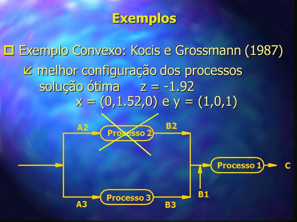 Exemplos Exemplo não Convexo: Viswanathan e Exemplo não Convexo: Viswanathan e Grossmann(1990) Grossmann(1990) Formulação do modelo MINLP do problema Formulação do modelo MINLP do problema z = min -0.7y+5(x-0.5) 2 +0.8 sujeito -e (x-0.2) +1.1y+1 0 -e (x-0.2) +1.1y+1 0 x-1.2y-0.2 0 x-1.2y-0.2 0 0 x 1 y {0,1} 0 x 1 y {0,1}