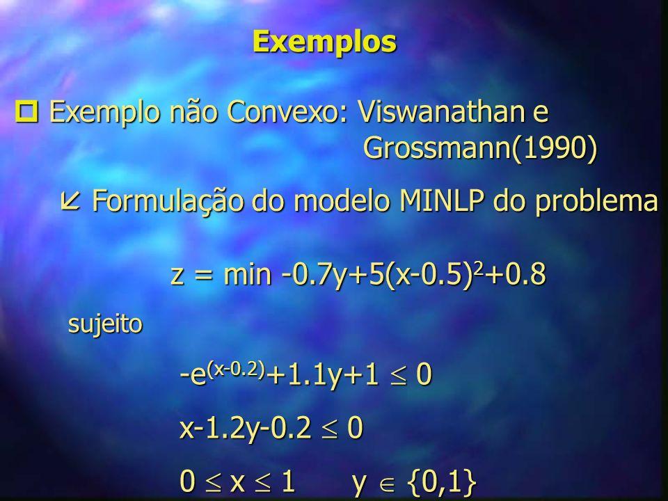 Exemplos solução ótima z = 1.07 x = 0.94 y = 1 solução ótima z = 1.07 x = 0.94 y = 1 solução sub-ótima z = 1.25 x = 0.20 y = 0 solução sub-ótima z = 1.25 x = 0.20 y = 0 MILP onde y 0 = 0 e linearização para x = 0.2 MILP onde y 0 = 0 e linearização para x = 0.2 min min sujeito -0.7y-3x+1.85 -0.7y-3x+1.85 -x+1.1y+0.2 0 -x+1.1y+0.2 0 x-1.2y-0.2 0 x-1.2y-0.2 0 0 x 1 y {0,1} 0 x 1 y {0,1} Soluções do problema não convexo Soluções do problema não convexo